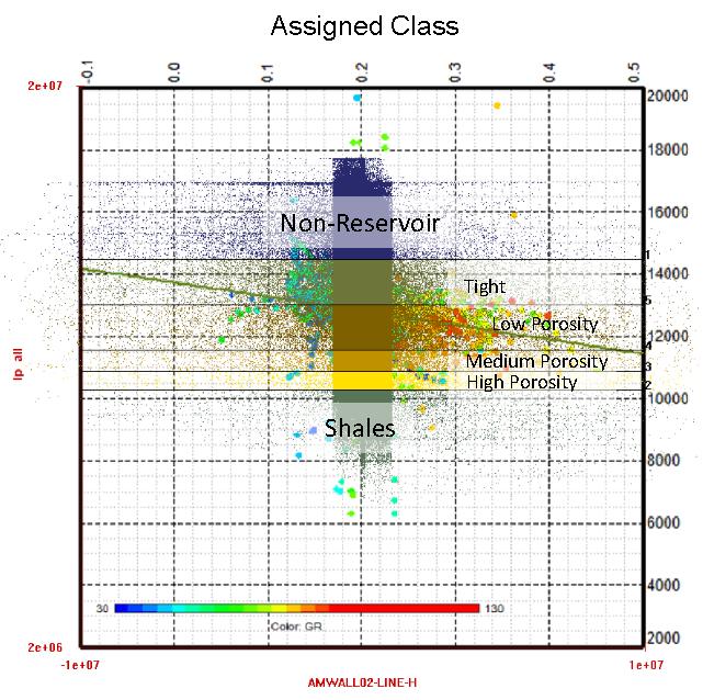 CSEG Technical Webinar – Seismic for Unconventional Reservoirs